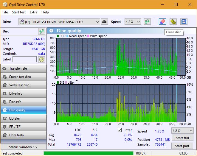Nazwa:  DQ_ODC170_6x_OPCoff_WH16NS48DUP.png,  obejrzany:  19 razy,  rozmiar:  51.9 KB.
