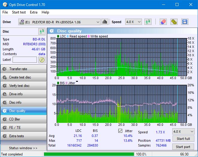 Nazwa:  DQ_ODC170_6x_OPCoff_PX-LB950SA.png,  obejrzany:  17 razy,  rozmiar:  51.2 KB.