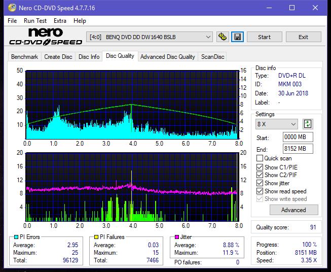 Nazwa:  DQ_2.4x_DW1640.png,  obejrzany:  43 razy,  rozmiar:  47.1 KB.
