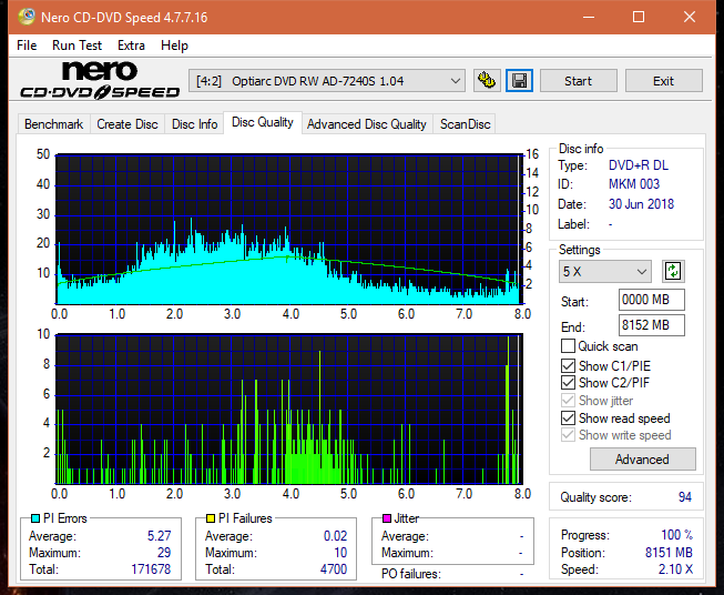Nazwa:  DQ_2.4x_AD-7240S.png,  obejrzany:  44 razy,  rozmiar:  55.3 KB.