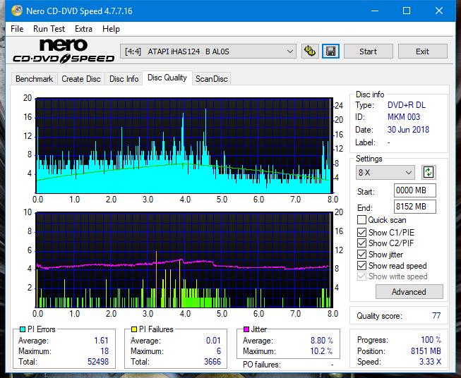 Panasonic SW-5584 2009-dq_2.4x_ihas124-b.png
