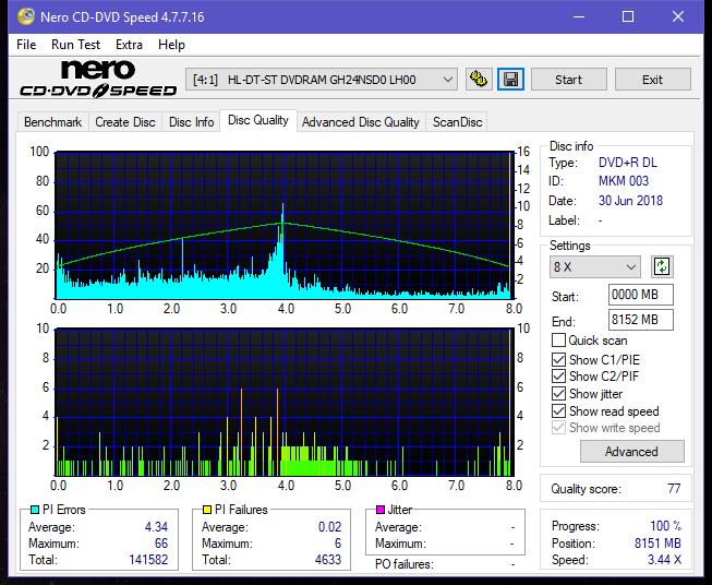 Nazwa:  DQ_2.4x_GH24NSD0.png,  obejrzany:  42 razy,  rozmiar:  45.4 KB.
