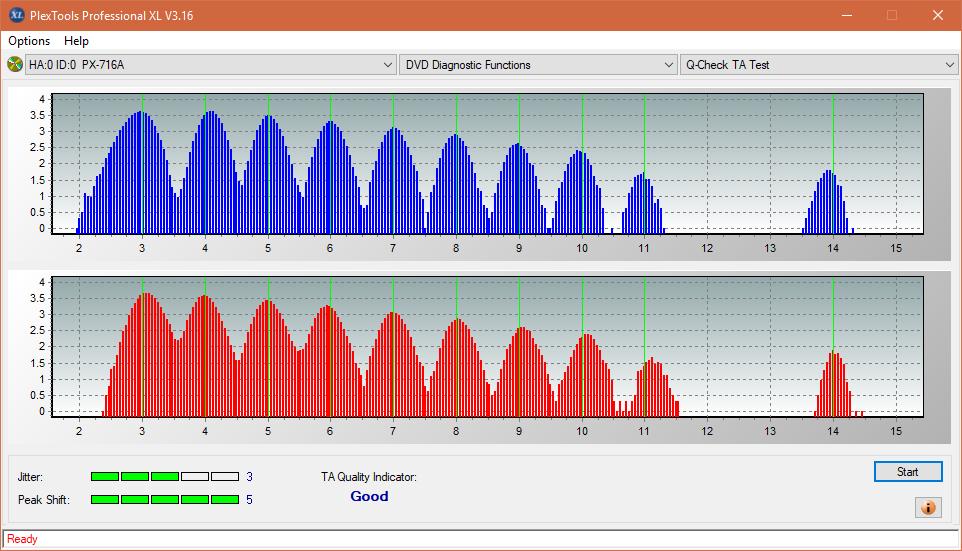 Nazwa:  TA Test (Inner Zone Layer 0)_2.4x_PX-716A.png,  obejrzany:  43 razy,  rozmiar:  48.2 KB.