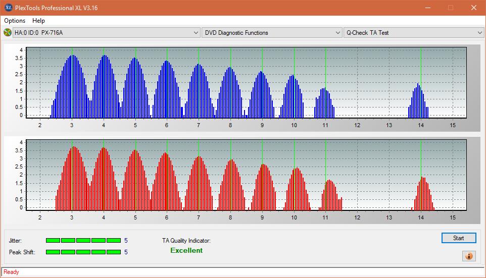 Nazwa:  TA Test (Middle Zone Layer 0)_2.4x_PX-716A.png,  obejrzany:  43 razy,  rozmiar:  48.6 KB.