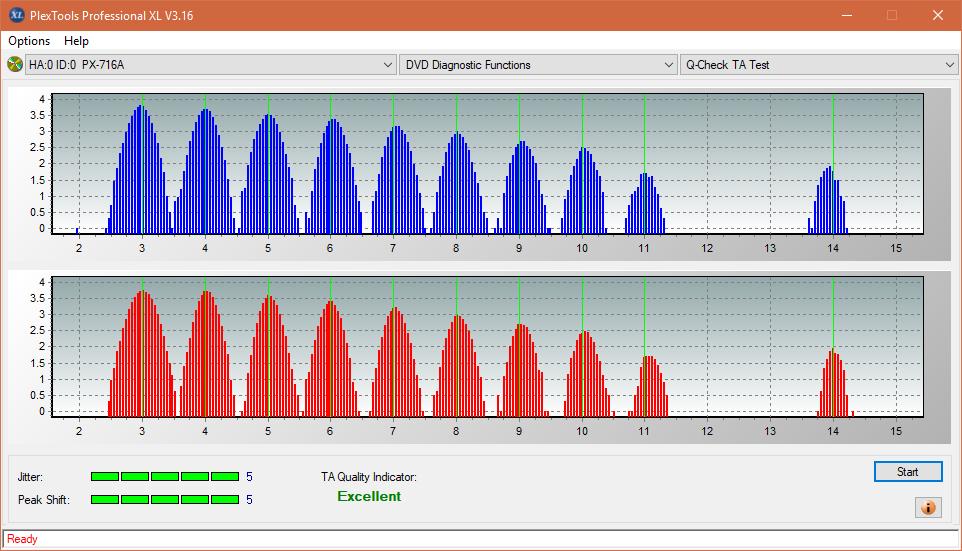 Nazwa:  TA Test (Outer Zone Layer 1)_2.4x_PX-716A.png,  obejrzany:  46 razy,  rozmiar:  49.1 KB.