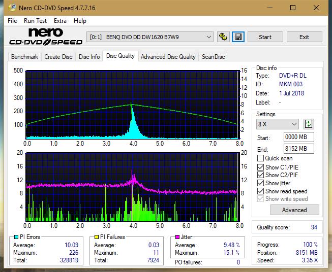 Nazwa:  DQ_4x_DW1620.png,  obejrzany:  43 razy,  rozmiar:  65.4 KB.