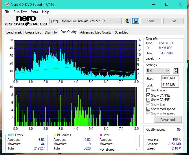 Nazwa:  DQ_4x_AD-7240S.png,  obejrzany:  43 razy,  rozmiar:  71.1 KB.