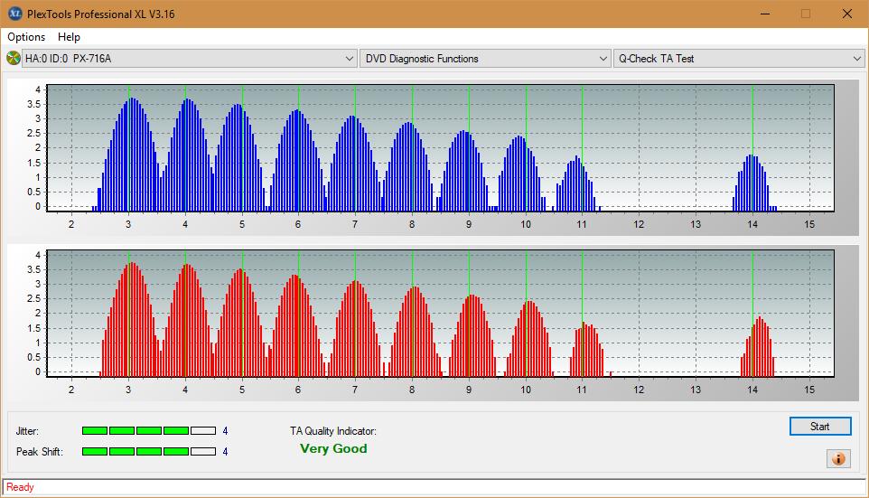Nazwa:  TA Test (Outer Zone Layer 0)_4x_PX-716A.png,  obejrzany:  43 razy,  rozmiar:  48.4 KB.