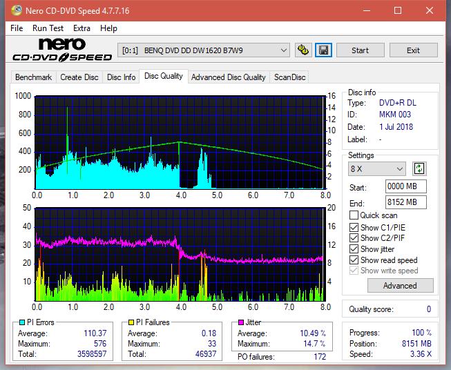 Nazwa:  DQ_2.4x_DW1620.png,  obejrzany:  43 razy,  rozmiar:  59.2 KB.