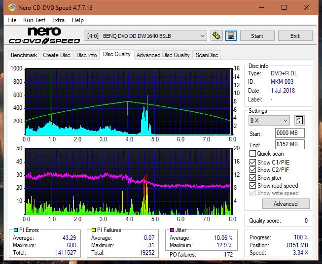 Nazwa:  DQ_2.4x_DW1640.png,  obejrzany:  43 razy,  rozmiar:  70.3 KB.