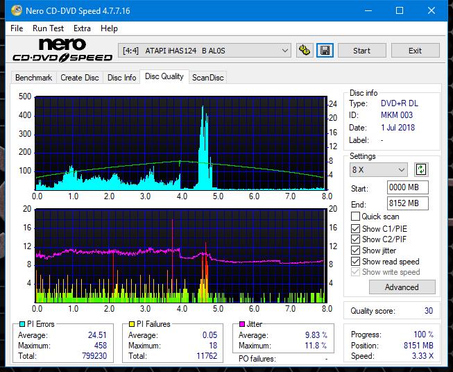 Nazwa:  DQ_2.4x_iHAS124-B.png,  obejrzany:  43 razy,  rozmiar:  55.1 KB.