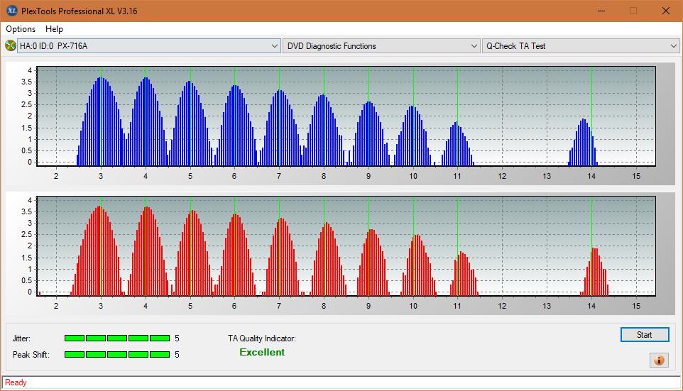 Nazwa:  TA Test (Inner Zone Layer 1)_2.4x_PX-716A.png,  obejrzany:  42 razy,  rozmiar:  49.3 KB.