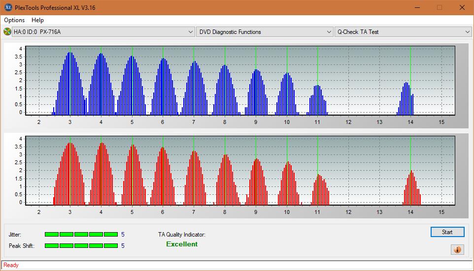 Nazwa:  TA Test (Middle Zone Layer 1)_2.4x_PX-716A.png,  obejrzany:  42 razy,  rozmiar:  48.8 KB.