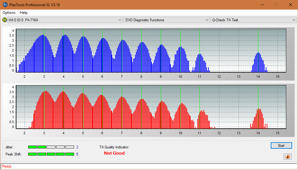 Nazwa:  TA Test (Outer Zone Layer 0)_2.4x_PX-716A.png,  obejrzany:  43 razy,  rozmiar:  47.7 KB.