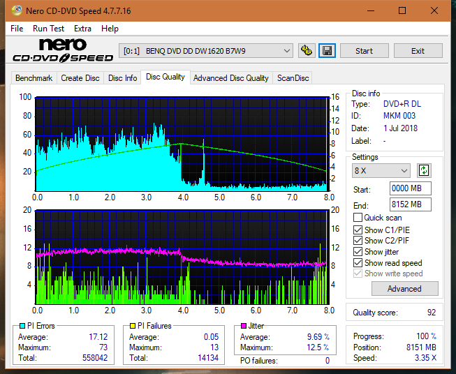 Nazwa:  DQ_4x_DW1620.png,  obejrzany:  42 razy,  rozmiar:  62.6 KB.