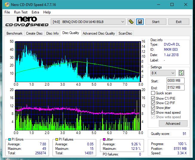 Nazwa:  DQ_4x_DW1640.png,  obejrzany:  41 razy,  rozmiar:  72.0 KB.
