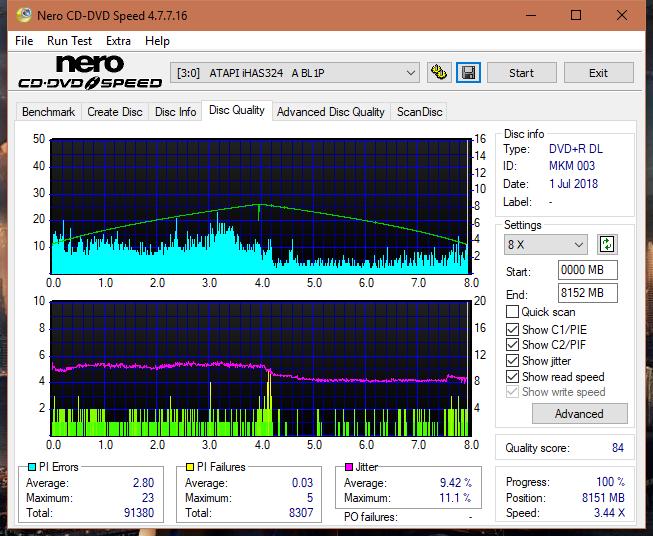 Panasonic SW-5584 2009-dq_4x_ihas324-.png