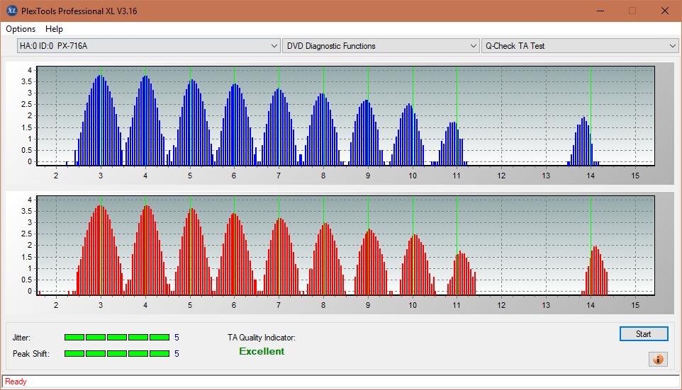 Nazwa:  TA Test (Middle Zone Layer 1)_4x_PX-716A.png,  obejrzany:  41 razy,  rozmiar:  48.6 KB.