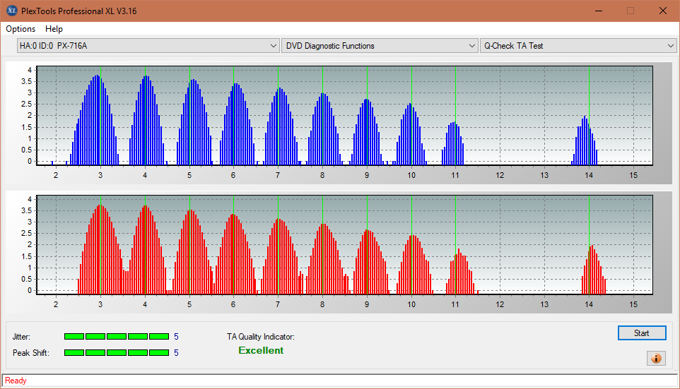 Nazwa:  TA Test (Outer Zone Layer 1)_4x_PX-716A.png,  obejrzany:  42 razy,  rozmiar:  48.1 KB.