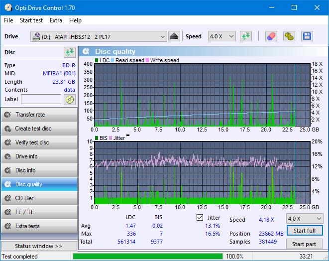 Nazwa:  DQ_ODC170_4x_OPCon_iHBS312.png,  obejrzany:  25 razy,  rozmiar:  50.0 KB.