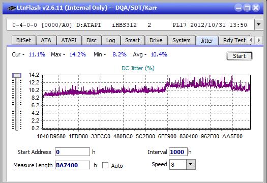 Nazwa:  Jitter_4x_OPCon_iHBS312.png,  obejrzany:  24 razy,  rozmiar:  21.3 KB.