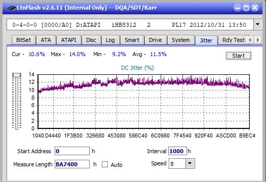 Nazwa:  Jitter_6x_OPCon_iHBS312.png,  obejrzany:  22 razy,  rozmiar:  21.4 KB.