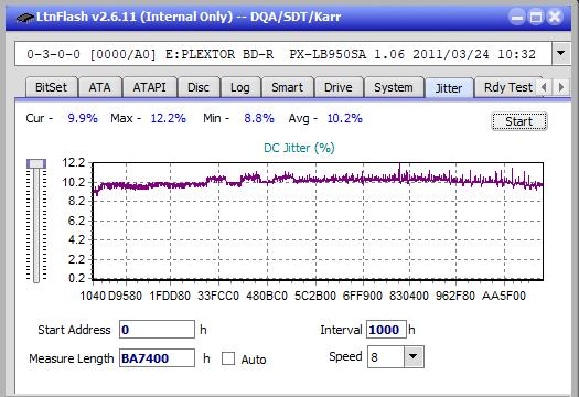 Nazwa:  Jitter_6x_OPCon_PX-LB950SA.png,  obejrzany:  23 razy,  rozmiar:  21.0 KB.