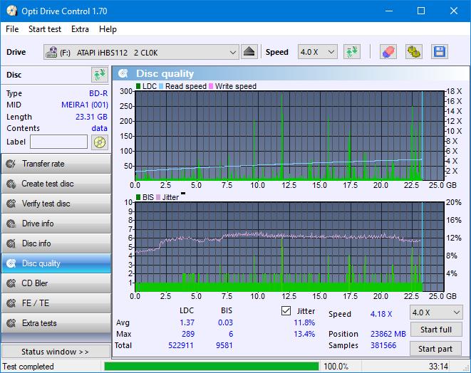 Nazwa:  DQ_ODC170_8x_OPCon_iHBS112-Gen1.png,  obejrzany:  23 razy,  rozmiar:  48.1 KB.