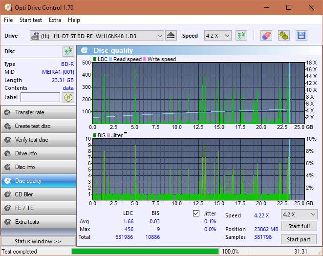 Nazwa:  DQ_ODC170_4x_OPCoff_WH16NS48DUP.png,  obejrzany:  23 razy,  rozmiar:  49.4 KB.