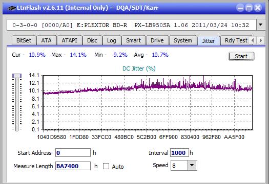 Nazwa:  Jitter_4x_OPCoff_PX-LB950SA.png,  obejrzany:  23 razy,  rozmiar:  21.4 KB.