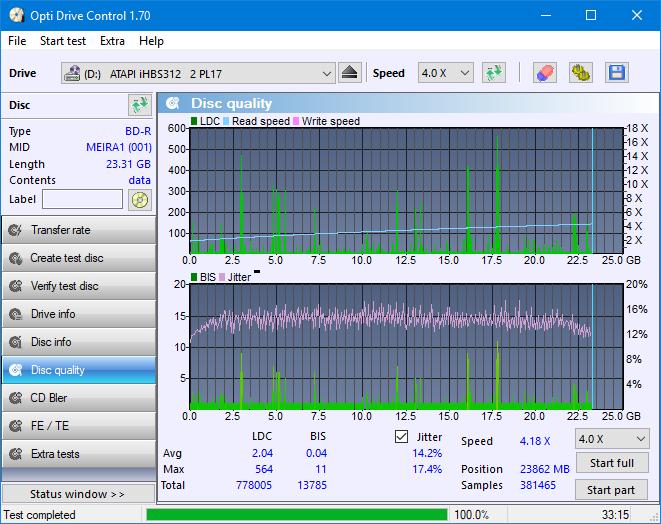Nazwa:  DQ_ODC170_6x_OPCoff_iHBS312.png,  obejrzany:  22 razy,  rozmiar:  49.4 KB.