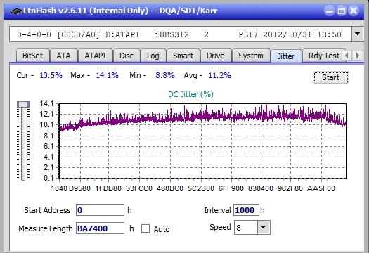 Nazwa:  Jitter_6x_OPCoff_iHBS312.png,  obejrzany:  22 razy,  rozmiar:  21.4 KB.