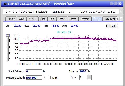 Nazwa:  Jitter_8x_OPCoff_iHBS112-Gen1.png,  obejrzany:  22 razy,  rozmiar:  20.7 KB.