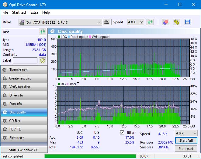 Nazwa:  DQ_ODC170_10x_OPCoff_iHBS312.png,  obejrzany:  22 razy,  rozmiar:  49.7 KB.