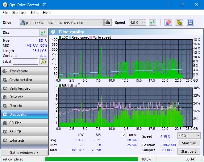 Nazwa:  DQ_ODC170_10x_OPCoff_PX-LB950SA.png,  obejrzany:  22 razy,  rozmiar:  51.2 KB.