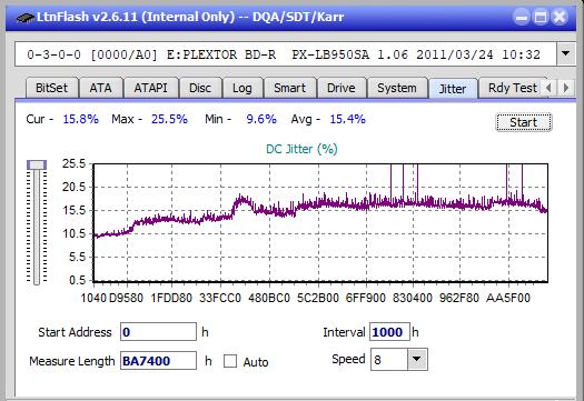 Nazwa:  Jitter_10x_OPCoff_PX-LB950SA.png,  obejrzany:  22 razy,  rozmiar:  21.7 KB.