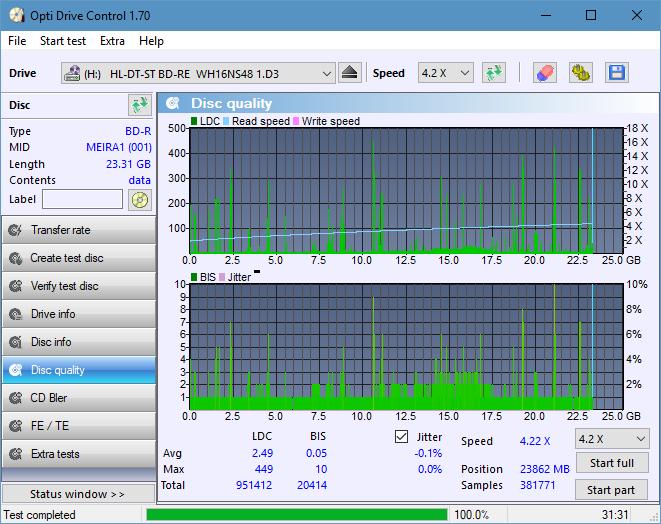 Nazwa:  DQ_ODC170_12x_OPCoff_WH16NS48DUP.png,  obejrzany:  18 razy,  rozmiar:  49.3 KB.
