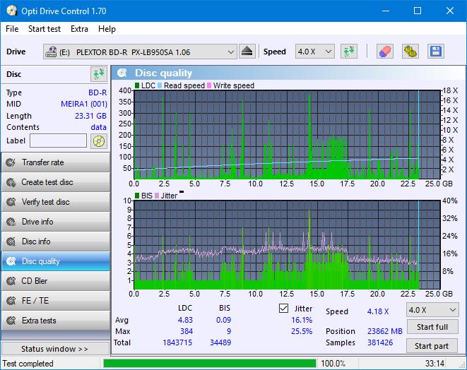 Nazwa:  DQ_ODC170_12x_OPCoff_PX-LB950SA.png,  obejrzany:  18 razy,  rozmiar:  51.4 KB.