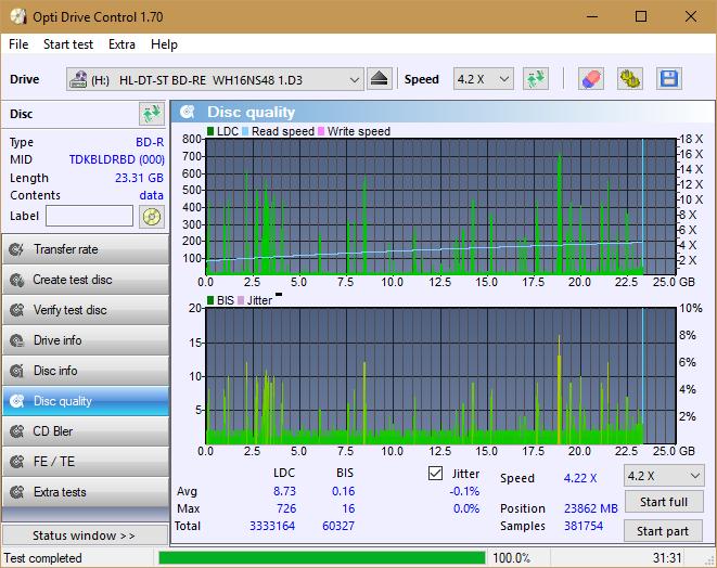 Nazwa:  DQ_ODC170_2x_OPCon_WH16NS48DUP.png,  obejrzany:  31 razy,  rozmiar:  49.4 KB.