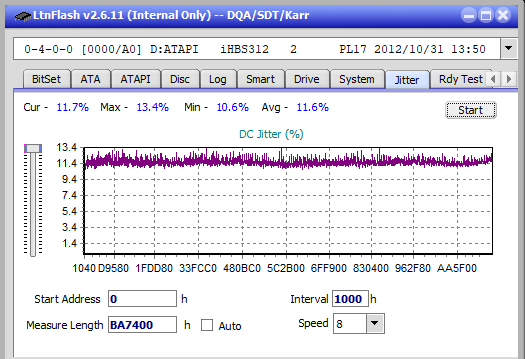Nazwa:  Jitter_2x_OPCon_iHBS312.png,  obejrzany:  32 razy,  rozmiar:  20.9 KB.