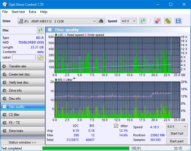 Nazwa:  DQ_ODC170_4x_OPCon_iHBS112-Gen1.png,  obejrzany:  31 razy,  rozmiar:  50.6 KB.