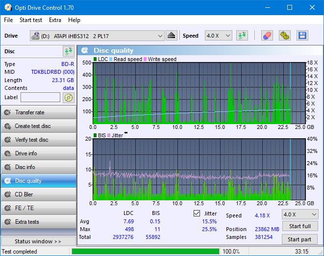 Nazwa:  DQ_ODC170_4x_OPCon_iHBS312.png,  obejrzany:  32 razy,  rozmiar:  51.1 KB.