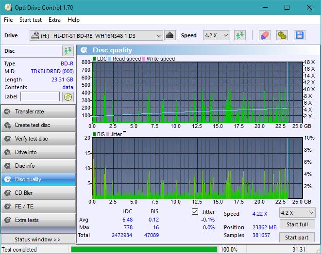 Nazwa:  DQ_ODC170_4x_OPCon_WH16NS48DUP.png,  obejrzany:  32 razy,  rozmiar:  49.2 KB.