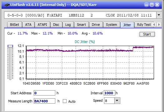 Nazwa:  Jitter_4x_OPCon_iHBS112-Gen1.png,  obejrzany:  32 razy,  rozmiar:  20.3 KB.