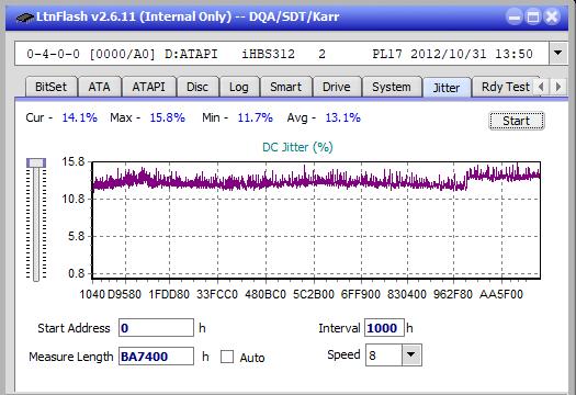 Nazwa:  Jitter_4x_OPCon_iHBS312.png,  obejrzany:  32 razy,  rozmiar:  21.1 KB.