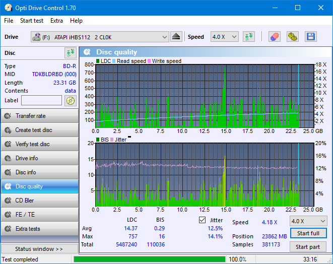Nazwa:  DQ_ODC170_6x_OPCon_iHBS112-Gen1.png,  obejrzany:  32 razy,  rozmiar:  50.6 KB.