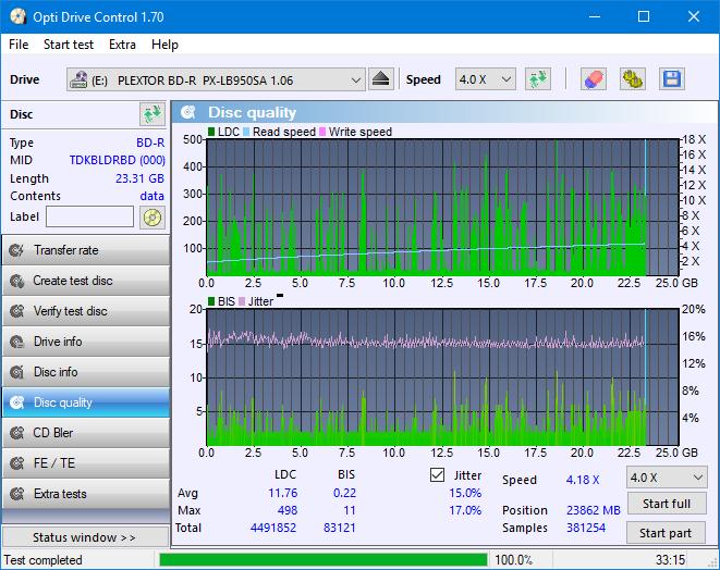 Nazwa:  DQ_ODC170_6x_OPCon_PX-LB950SA.png,  obejrzany:  31 razy,  rozmiar:  51.9 KB.