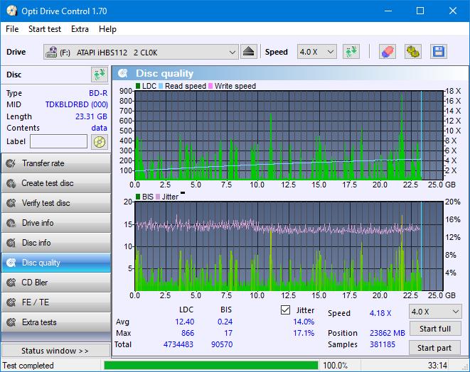 Nazwa:  DQ_ODC170_2x_OPCoff_iHBS112-Gen1.png,  obejrzany:  31 razy,  rozmiar:  51.8 KB.