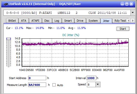 Nazwa:  Jitter_2x_OPCoff_iHBS112-Gen1.png,  obejrzany:  32 razy,  rozmiar:  21.0 KB.