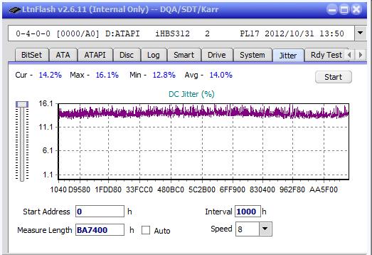 Nazwa:  Jitter_2x_OPCoff_iHBS312.png,  obejrzany:  31 razy,  rozmiar:  20.7 KB.